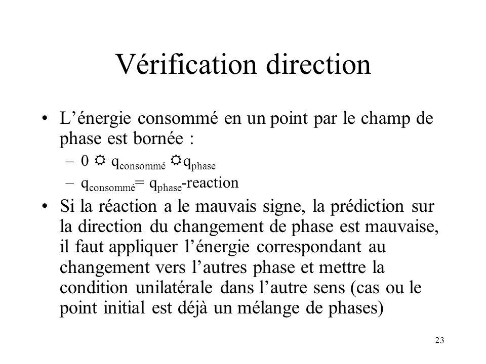 23 Vérification direction Lénergie consommé en un point par le champ de phase est bornée : –0 q consommé q phase –q consommé = q phase -reaction Si la