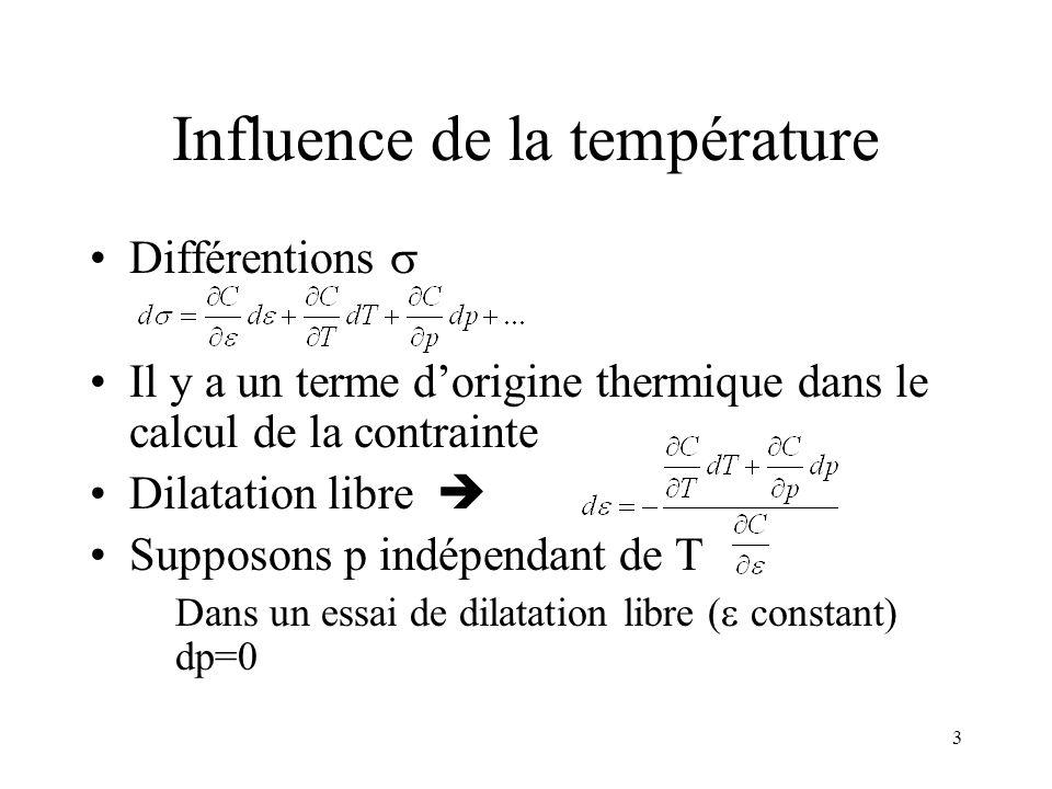 3 Influence de la température Différentions Il y a un terme dorigine thermique dans le calcul de la contrainte Dilatation libre Supposons p indépendan