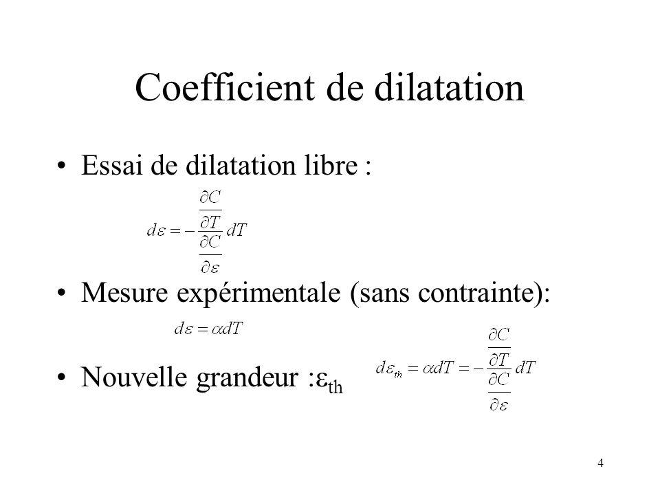 4 Coefficient de dilatation Essai de dilatation libre : Mesure expérimentale (sans contrainte): Nouvelle grandeur : th