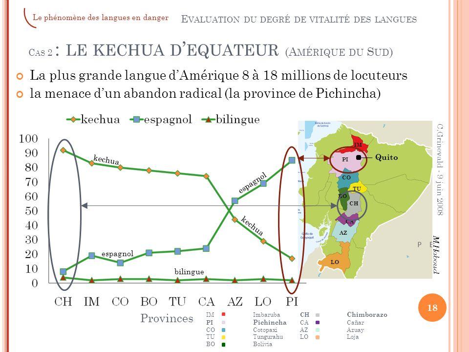 19 C.Grinevald - 9 juin 2008 Pourcentage de locuteurs et âge des derniers locuteurs C AS 3 : LE FRANCOPROVENÇAL M.Bert E VALUATION DU DEGRÉ DE VITALITÉ DES LANGUES Le phénomène des langues en danger