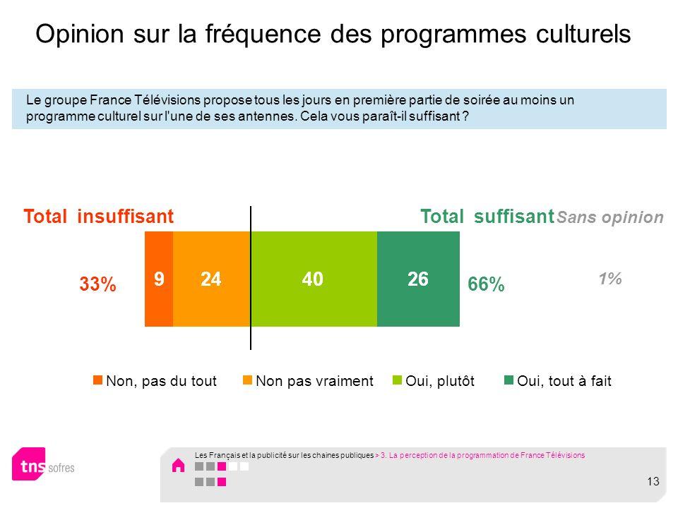 Opinion sur la fréquence des programmes culturels Le groupe France Télévisions propose tous les jours en première partie de soirée au moins un programme culturel sur l une de ses antennes.