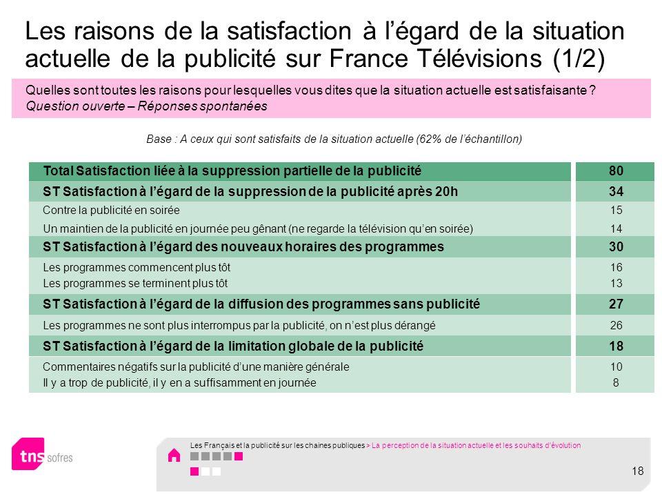 Les raisons de la satisfaction à légard de la situation actuelle de la publicité sur France Télévisions (1/2) Quelles sont toutes les raisons pour lesquelles vous dites que la situation actuelle est satisfaisante .
