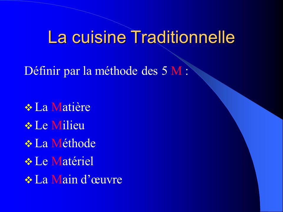La cuisine Traditionnelle Définir par la méthode des 5 M : La Matière Le Milieu La Méthode Le Matériel La Main dœuvre