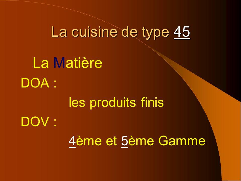 La cuisine de type 45 La Matière DOA : les produits finis DOV : 4ème et 5ème Gamme