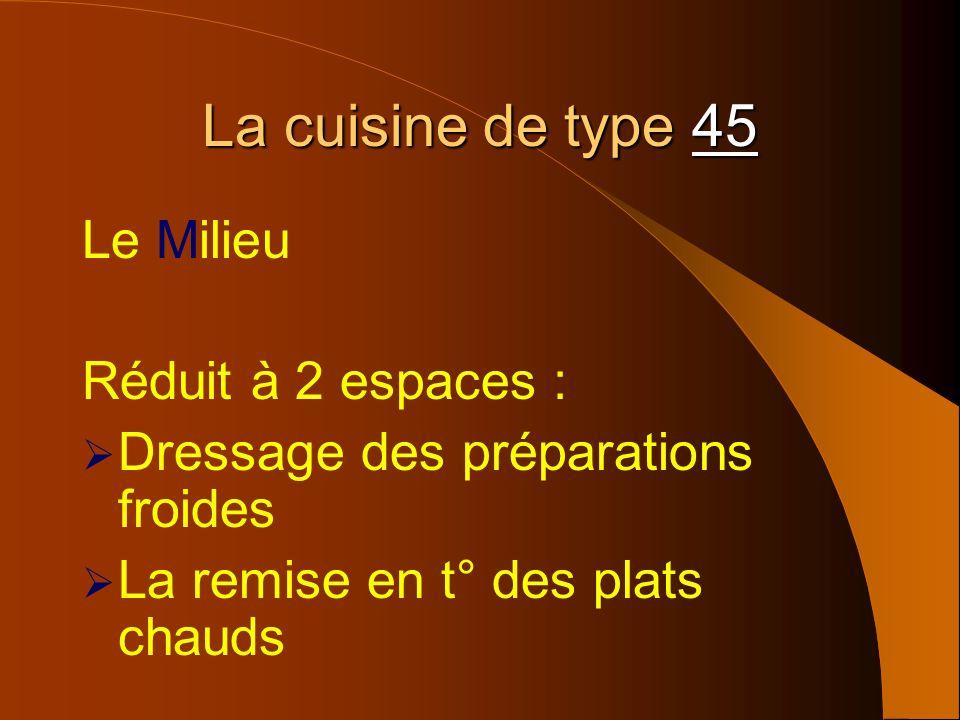 La cuisine de type 45 Le Milieu Réduit à 2 espaces : Dressage des préparations froides La remise en t° des plats chauds