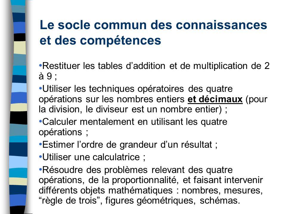 Le socle commun des connaissances et des compétences Restituer les tables daddition et de multiplication de 2 à 9 ; Utiliser les techniques opératoire
