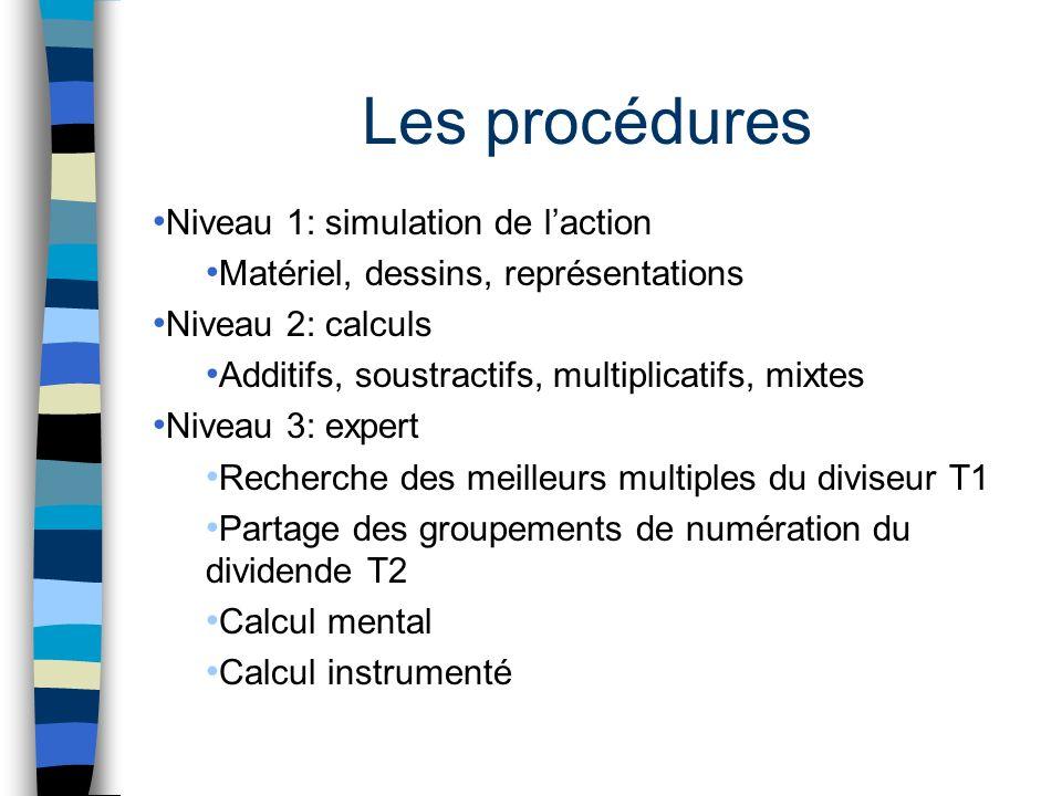 Les procédures Niveau 1: simulation de laction Matériel, dessins, représentations Niveau 2: calculs Additifs, soustractifs, multiplicatifs, mixtes Niv