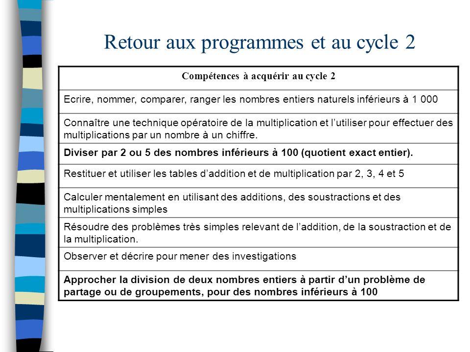 Retour aux programmes et au cycle 2 Compétences à acquérir au cycle 2 Ecrire, nommer, comparer, ranger les nombres entiers naturels inférieurs à 1 000