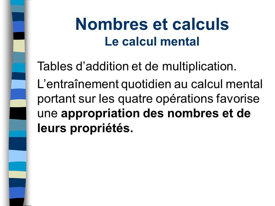 Nombres et calculs Le calcul mental Tables daddition et de multiplication. Lentraînement quotidien au calcul mental portant sur les quatre opérations