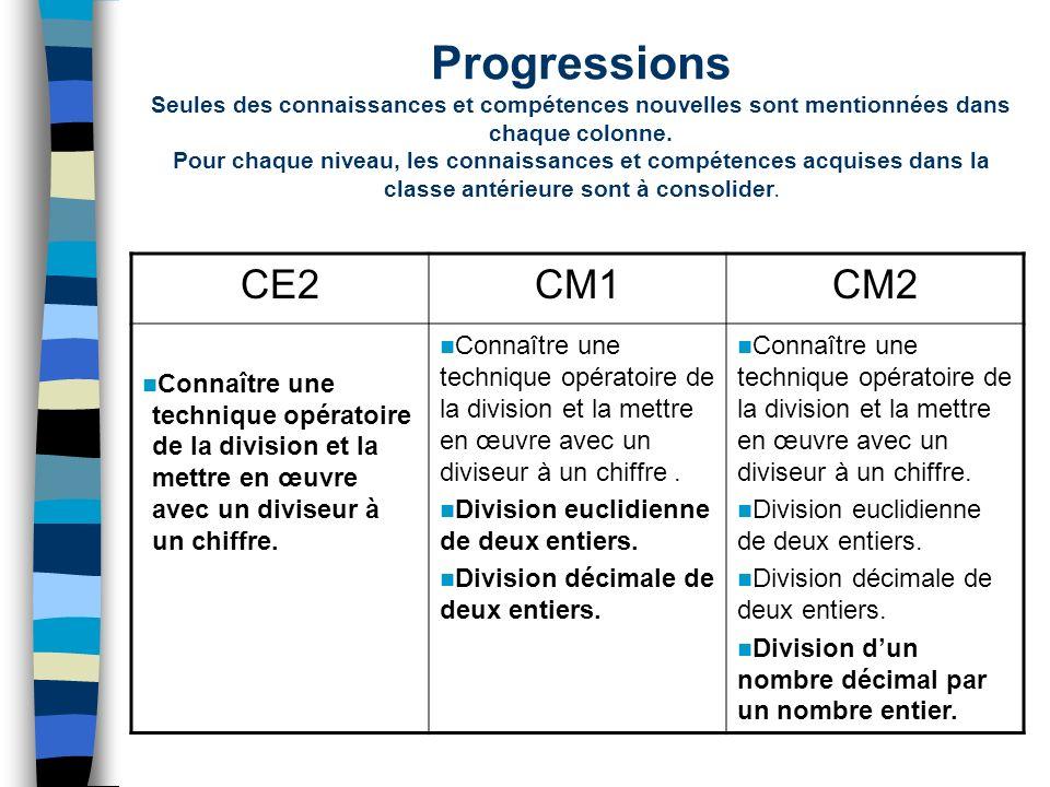 Progressions Seules des connaissances et compétences nouvelles sont mentionnées dans chaque colonne. Pour chaque niveau, les connaissances et compéten