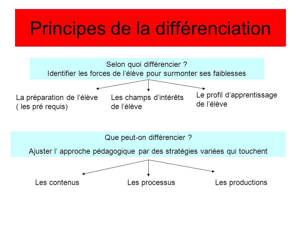 Principes de la différenciation Selon quoi différencier ? Identifier les forces de lélève pour surmonter ses faiblesses La préparation de lélève ( les