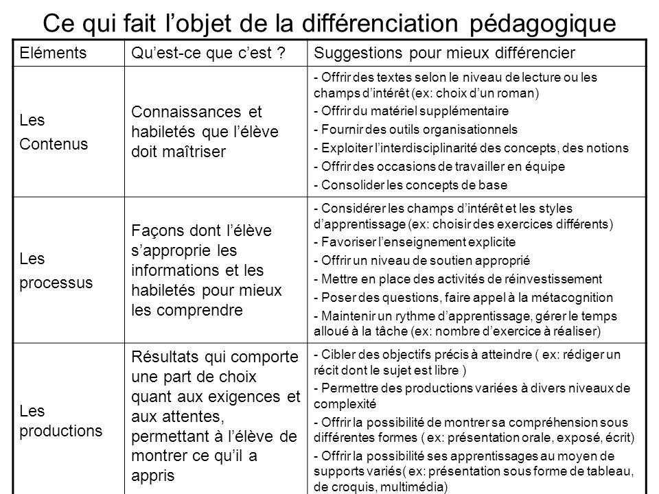 Ce qui fait lobjet de la différenciation pédagogique ElémentsQuest-ce que cest ?Suggestions pour mieux différencier Les Contenus Connaissances et habi