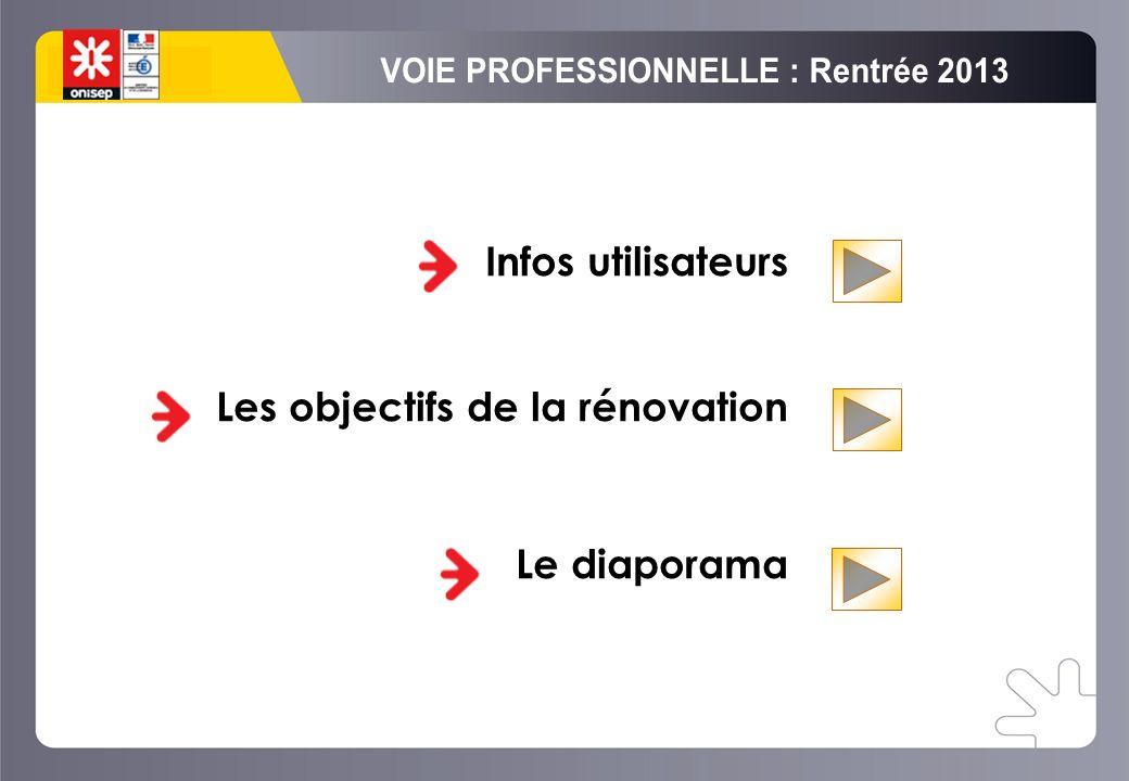Infos utilisateurs Les objectifs de la rénovation Le diaporama