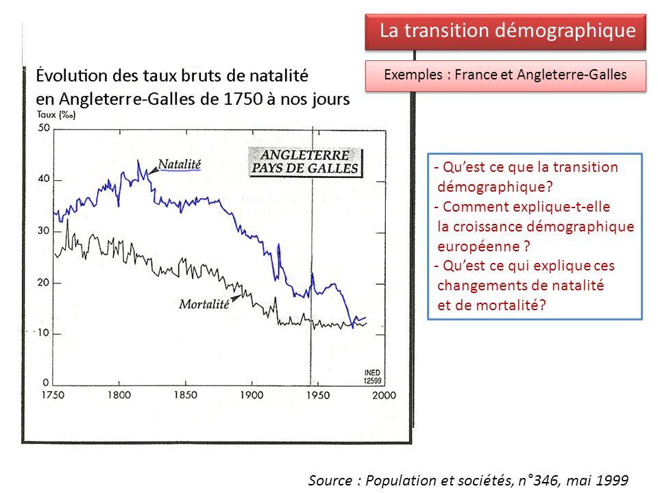 La transition démographique - Quest ce que la transition démographique? - Comment explique-t-elle la croissance démographique européenne ? - Quest ce