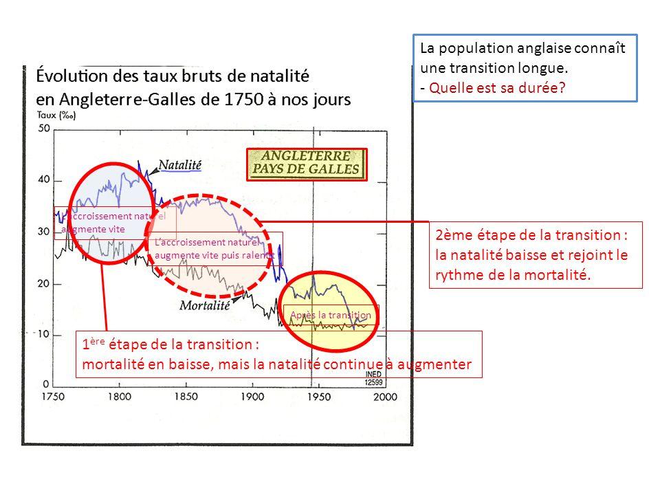 Avant la transition : Natalité et mortalité élevées mortalité en légère baisse Originalité française : la baisse de mortalité saccompagne dune baisse de natalité aussi forte.