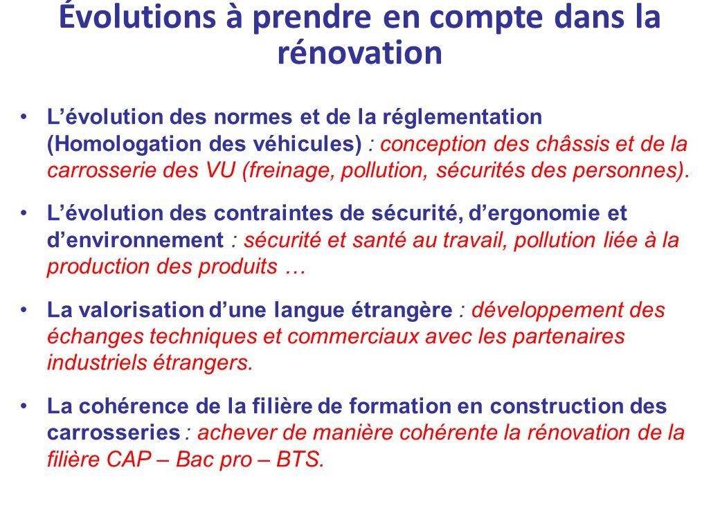 Lévolution des normes et de la réglementation (Homologation des véhicules) : conception des châssis et de la carrosserie des VU (freinage, pollution,