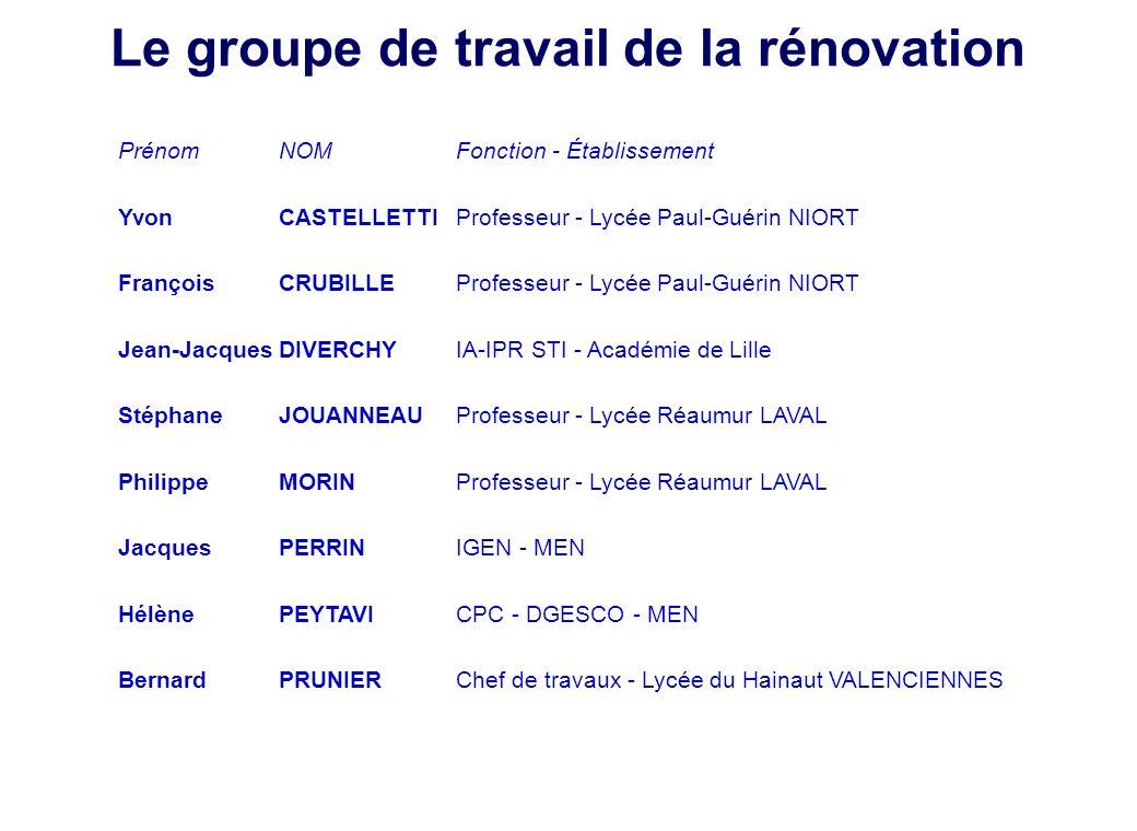 Le groupe de travail de la rénovation PrénomNOMFonction - Établissement YvonCASTELLETTIProfesseur - Lycée Paul-Guérin NIORT FrançoisCRUBILLEProfesseur