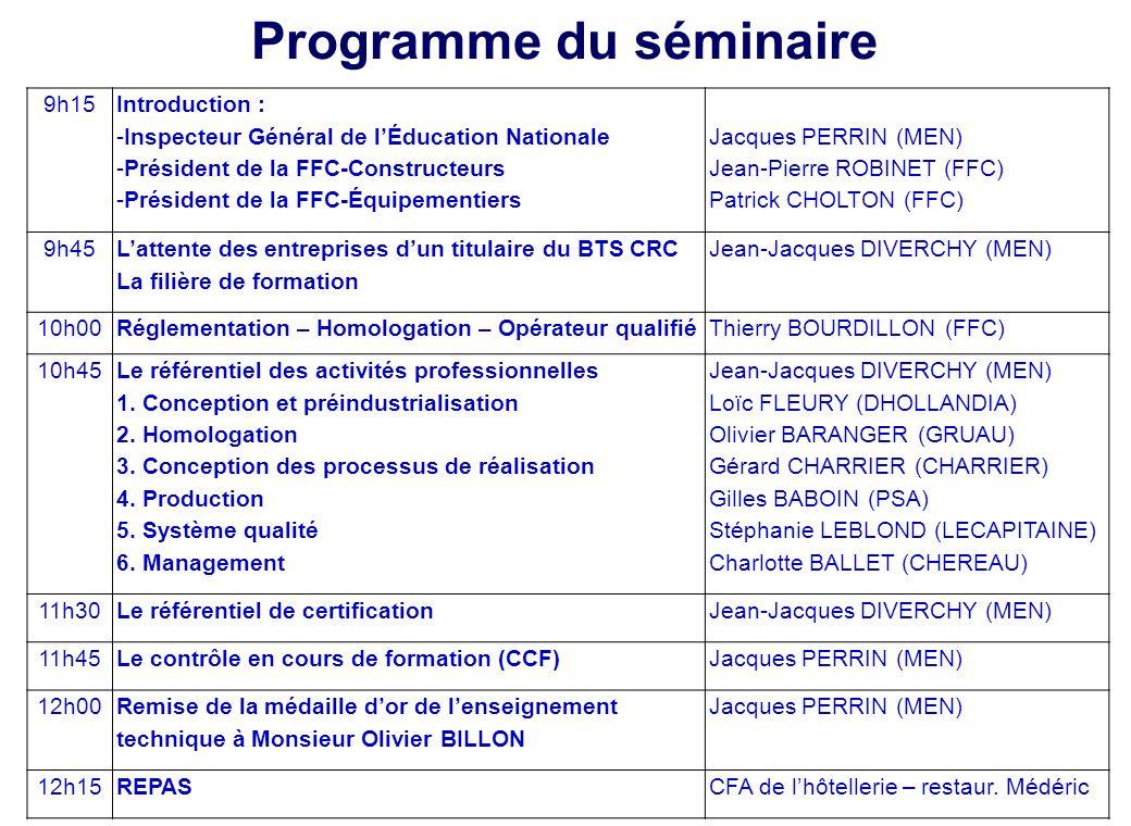 Programme du séminaire 9h15 Introduction : -Inspecteur Général de lÉducation Nationale -Président de la FFC-Constructeurs -Président de la FFC-Équipem