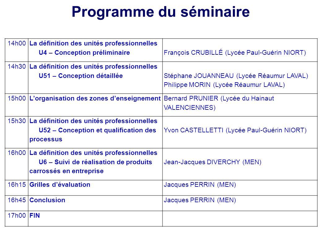 Programme du séminaire 14h00 La définition des unités professionnelles U4 – Conception préliminaire François CRUBILLÉ (Lycée Paul-Guérin NIORT) 14h30