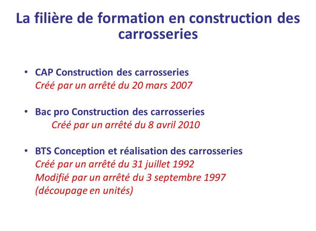 La filière de formation en construction des carrosseries CAP Construction des carrosseries Créé par un arrêté du 20 mars 2007 Bac pro Construction des