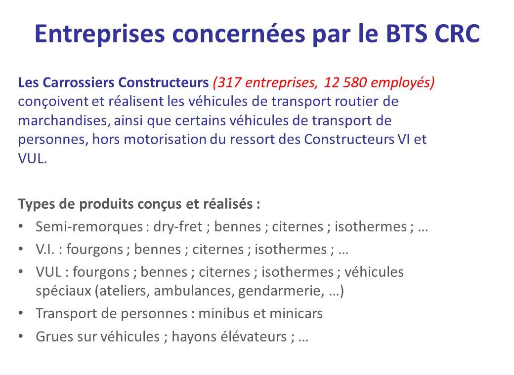 Entreprises concernées par le BTS CRC Les Carrossiers Constructeurs (317 entreprises, 12 580 employés) conçoivent et réalisent les véhicules de transp