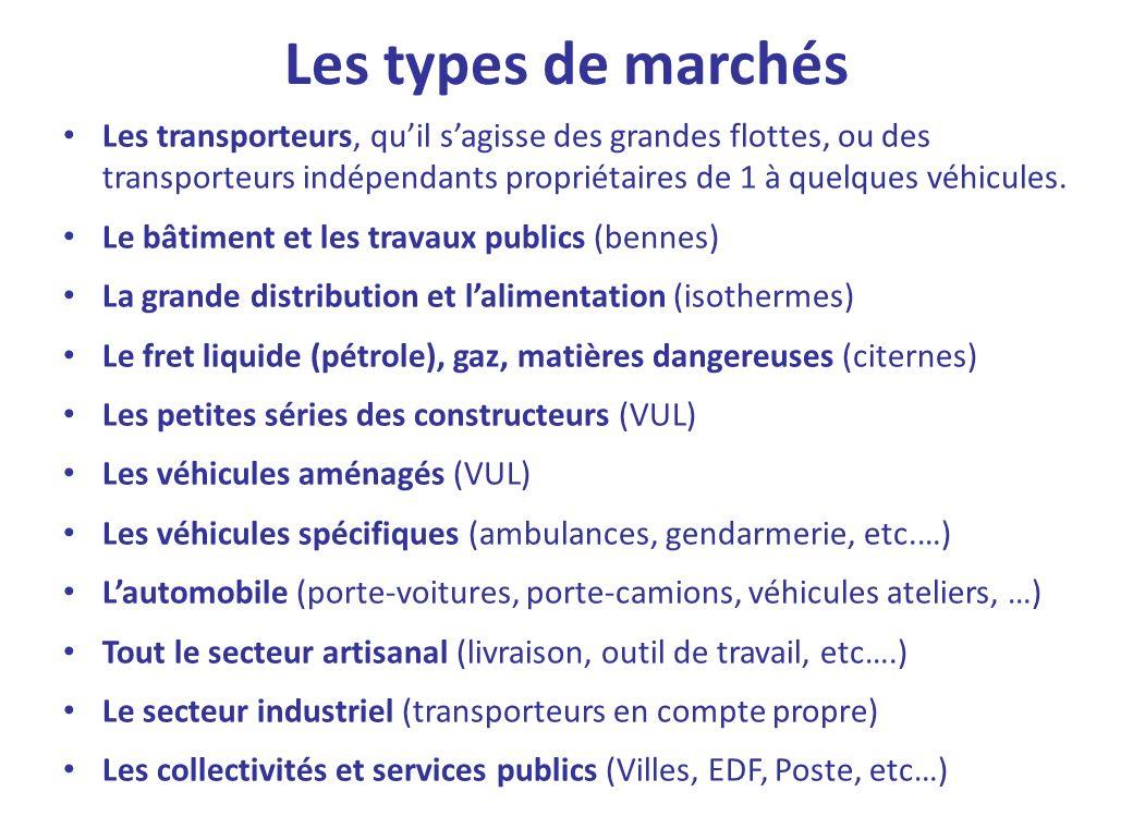 Les types de marchés Les transporteurs, quil sagisse des grandes flottes, ou des transporteurs indépendants propriétaires de 1 à quelques véhicules. L