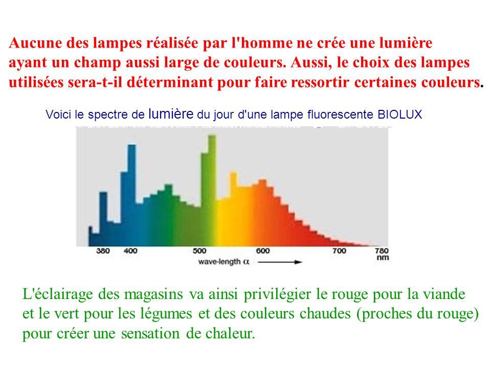 Aucune des lampes réalisée par l'homme ne crée une lumière ayant un champ aussi large de couleurs. Aussi, le choix des lampes utilisées sera-t-il déte