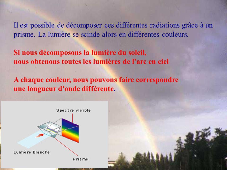 Il est possible de décomposer ces différentes radiations grâce à un prisme. La lumière se scinde alors en différentes couleurs. Si nous décomposons la