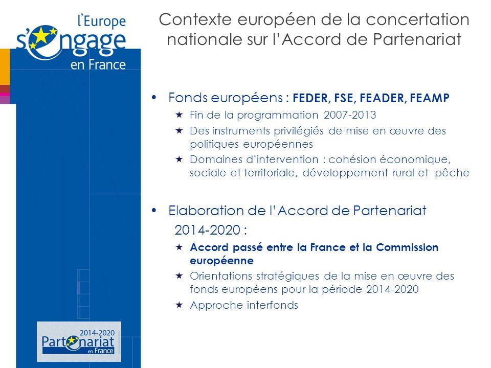 Contexte européen de la concertation nationale sur lAccord de Partenariat Fonds européens : FEDER, FSE, FEADER, FEAMP Fin de la programmation 2007-2013 Des instruments privilégiés de mise en œuvre des politiques européennes Domaines dintervention : cohésion économique, sociale et territoriale, développement rural et pêche Elaboration de lAccord de Partenariat 2014-2020 : Accord passé entre la France et la Commission européenne Orientations stratégiques de la mise en œuvre des fonds européens pour la période 2014-2020 Approche interfonds