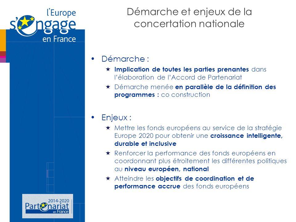 Démarche et enjeux de la concertation nationale Démarche : Implication de toutes les parties prenantes dans lélaboration de lAccord de Partenariat Démarche menée en parallèle de la définition des programmes : co construction Enjeux : Mettre les fonds européens au service de la stratégie Europe 2020 pour obtenir une croissance intelligente, durable et inclusive Renforcer la performance des fonds européens en coordonnant plus étroitement les différentes politiques au niveau européen, national Atteindre les objectifs de coordination et de performance accrue des fonds européens