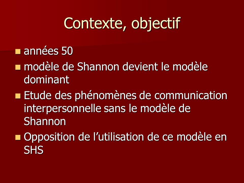 Contexte, objectif années 50 années 50 modèle de Shannon devient le modèle dominant modèle de Shannon devient le modèle dominant Etude des phénomènes de communication interpersonnelle sans le modèle de Shannon Etude des phénomènes de communication interpersonnelle sans le modèle de Shannon Opposition de lutilisation de ce modèle en SHS Opposition de lutilisation de ce modèle en SHS
