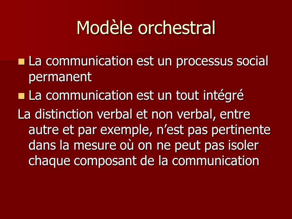 Modèle orchestral La communication est un processus social permanent La communication est un processus social permanent La communication est un tout intégré La communication est un tout intégré La distinction verbal et non verbal, entre autre et par exemple, nest pas pertinente dans la mesure où on ne peut pas isoler chaque composant de la communication