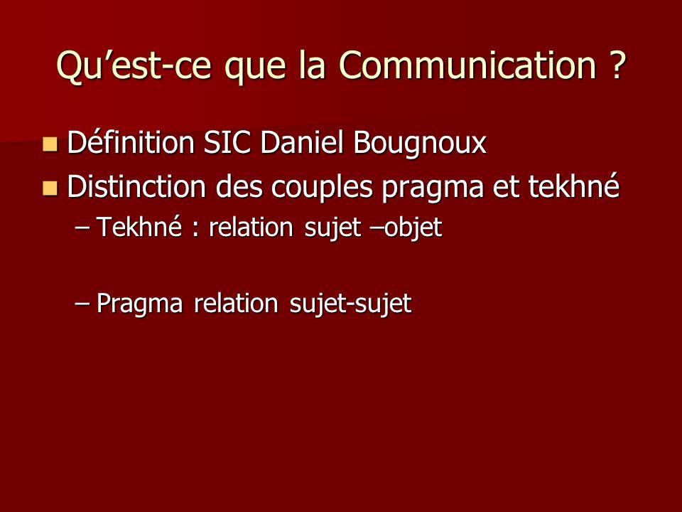 Quest-ce que la Communication .