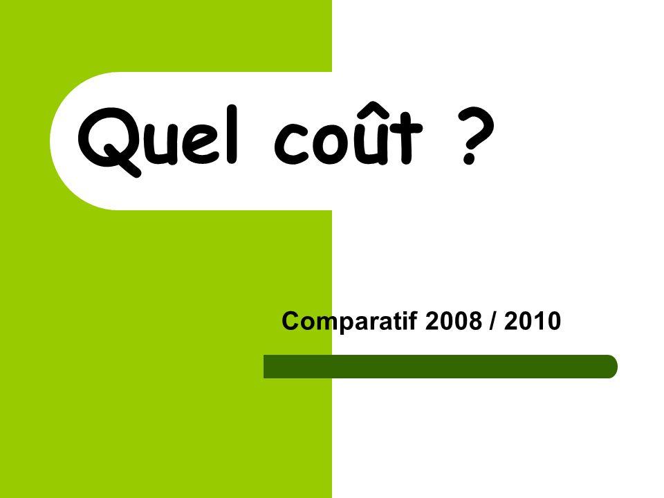 Quel coût ? Comparatif 2008 / 2010