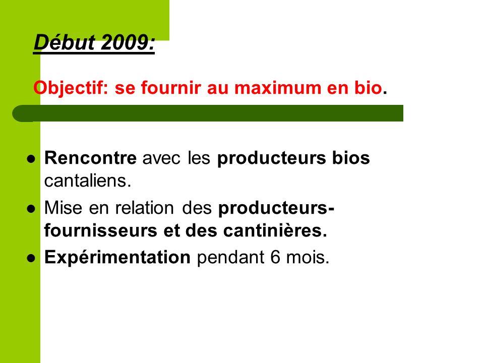 Début 2009: Objectif: se fournir au maximum en bio. Rencontre avec les producteurs bios cantaliens. Mise en relation des producteurs- fournisseurs et