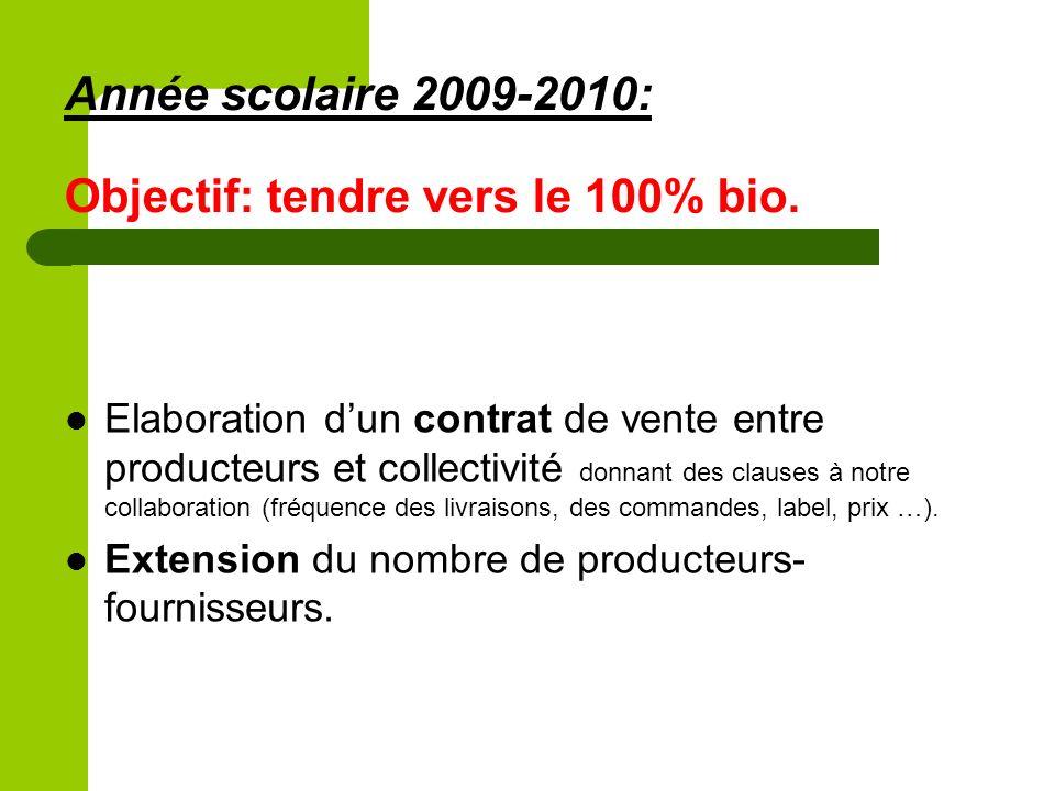 Année scolaire 2009-2010: Objectif: tendre vers le 100% bio. Elaboration dun contrat de vente entre producteurs et collectivité donnant des clauses à