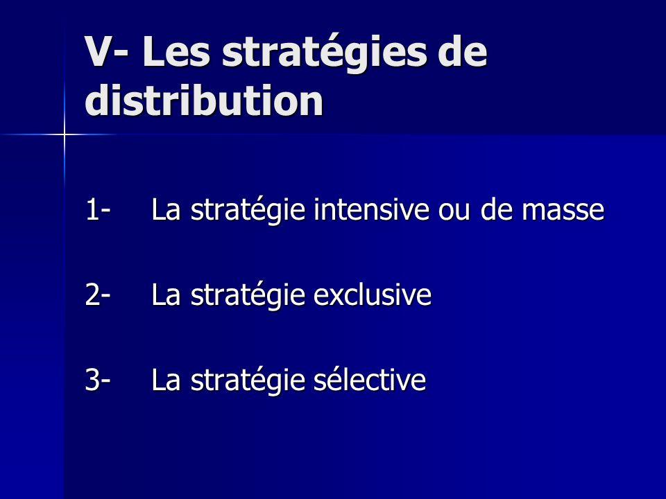 V- Les stratégies de distribution 1-La stratégie intensive ou de masse 2-La stratégie exclusive 3-La stratégie sélective