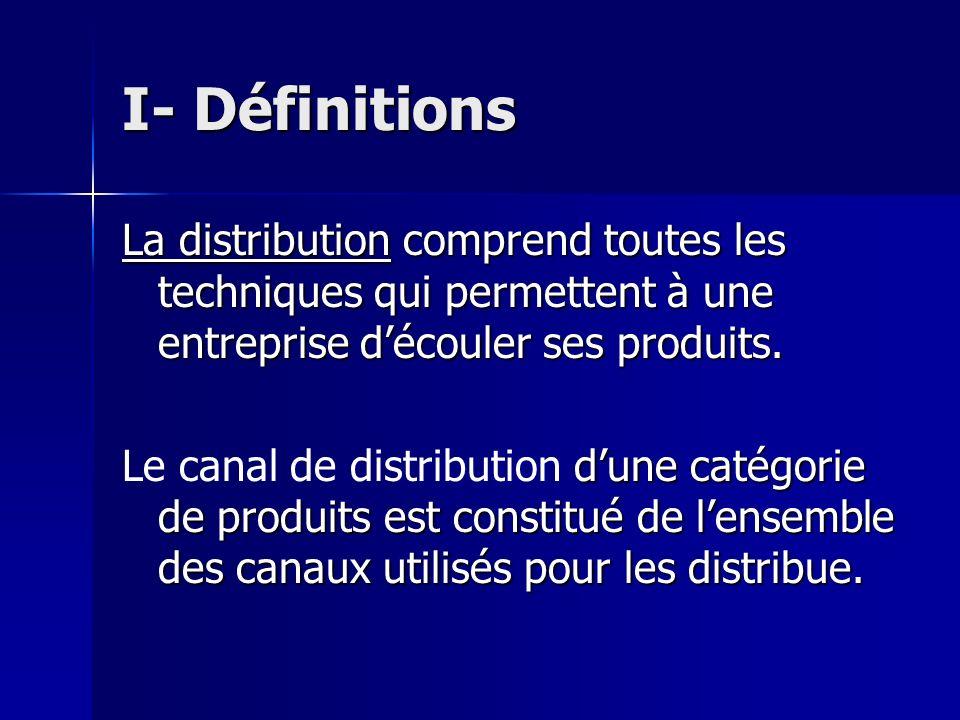 I- Définitions La distribution comprend toutes les techniques qui permettent à une entreprise découler ses produits. dune catégorie de produits est co