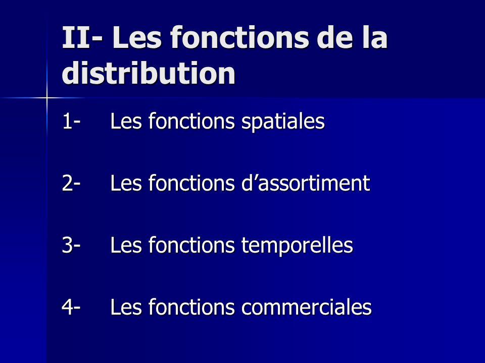 II- Les fonctions de la distribution 1-Les fonctions spatiales 2-Les fonctions dassortiment 3-Les fonctions temporelles 4-Les fonctions commerciales