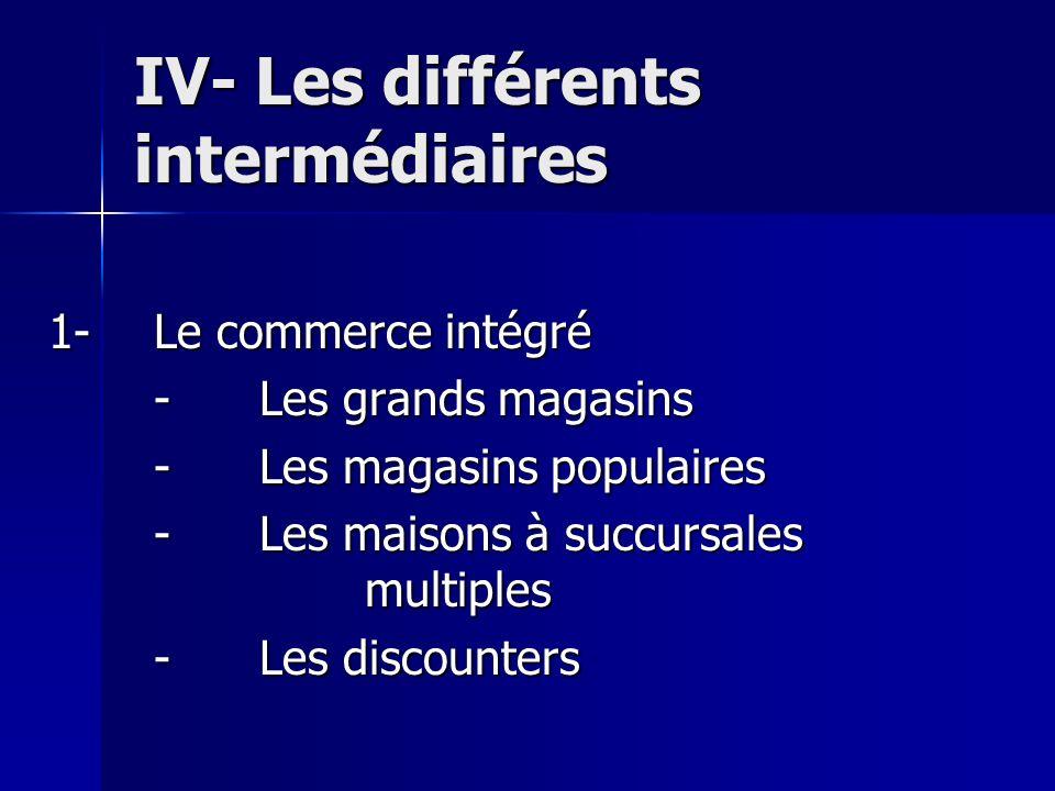 IV- Les différents intermédiaires 1-Le commerce intégré -Les grands magasins -Les magasins populaires -Les maisons à succursales multiples -Les discou