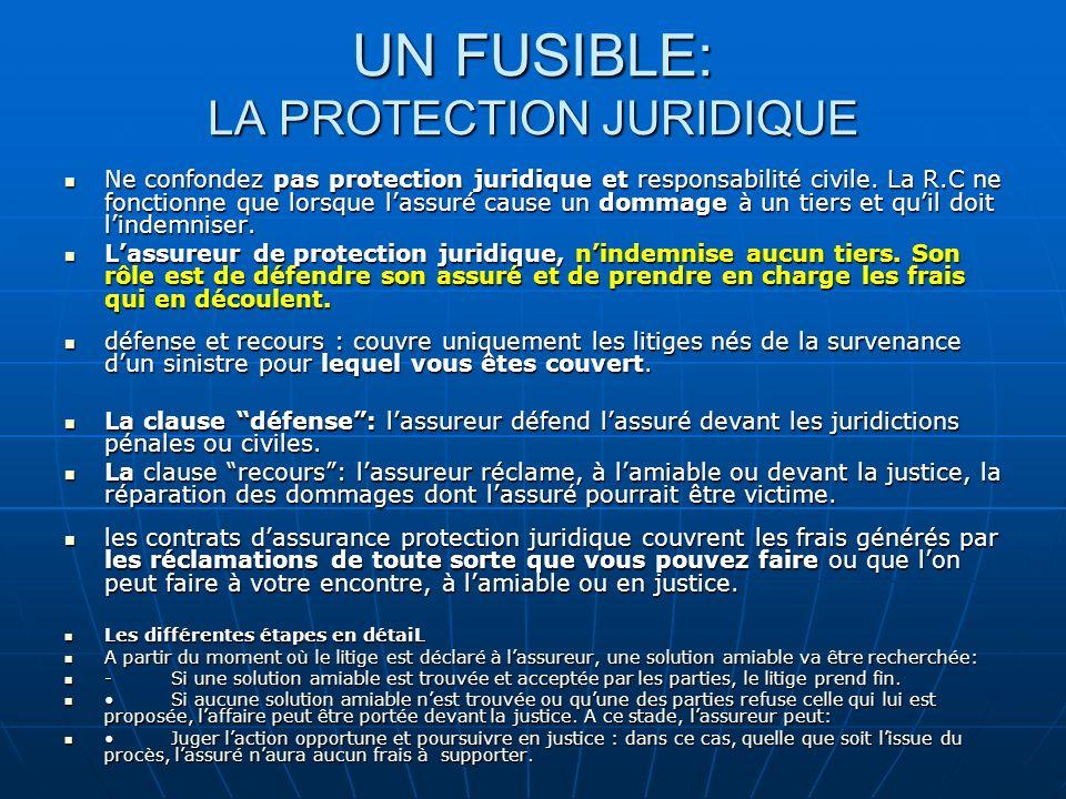 UN FUSIBLE: LA PROTECTION JURIDIQUE Ne confondez pas protection juridique et responsabilité civile. La R.C ne fonctionne que lorsque lassuré cause un