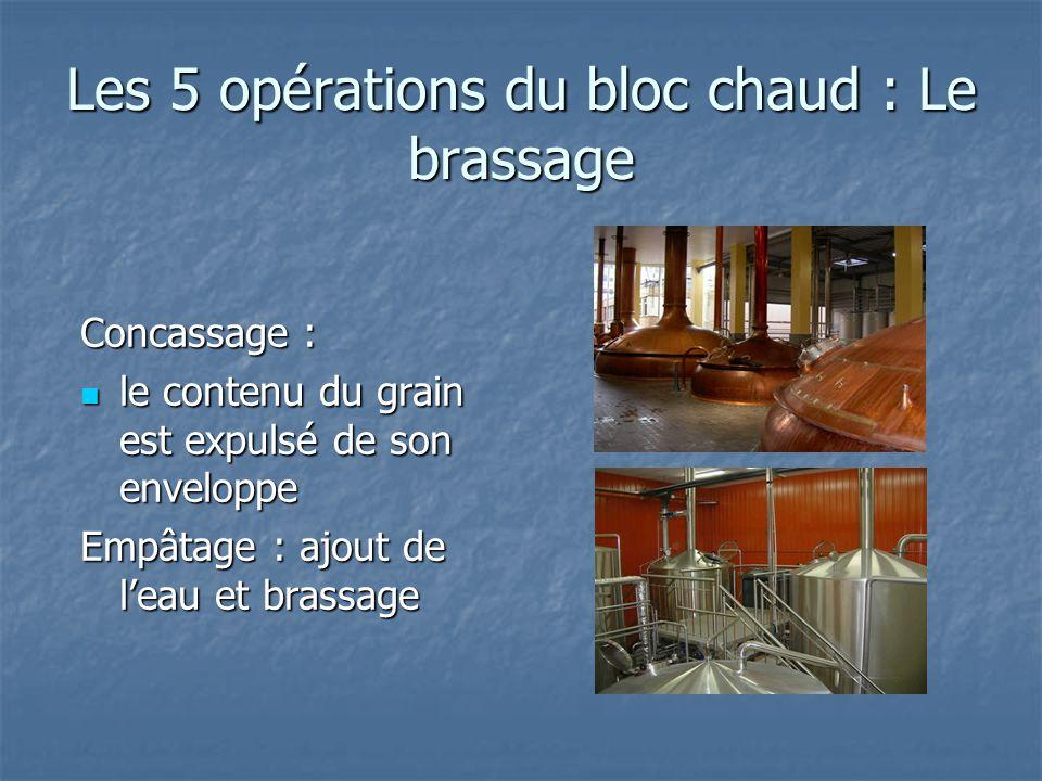 Les 5 opérations du bloc chaud : Le brassage Concassage : le contenu du grain est expulsé de son enveloppe le contenu du grain est expulsé de son enve