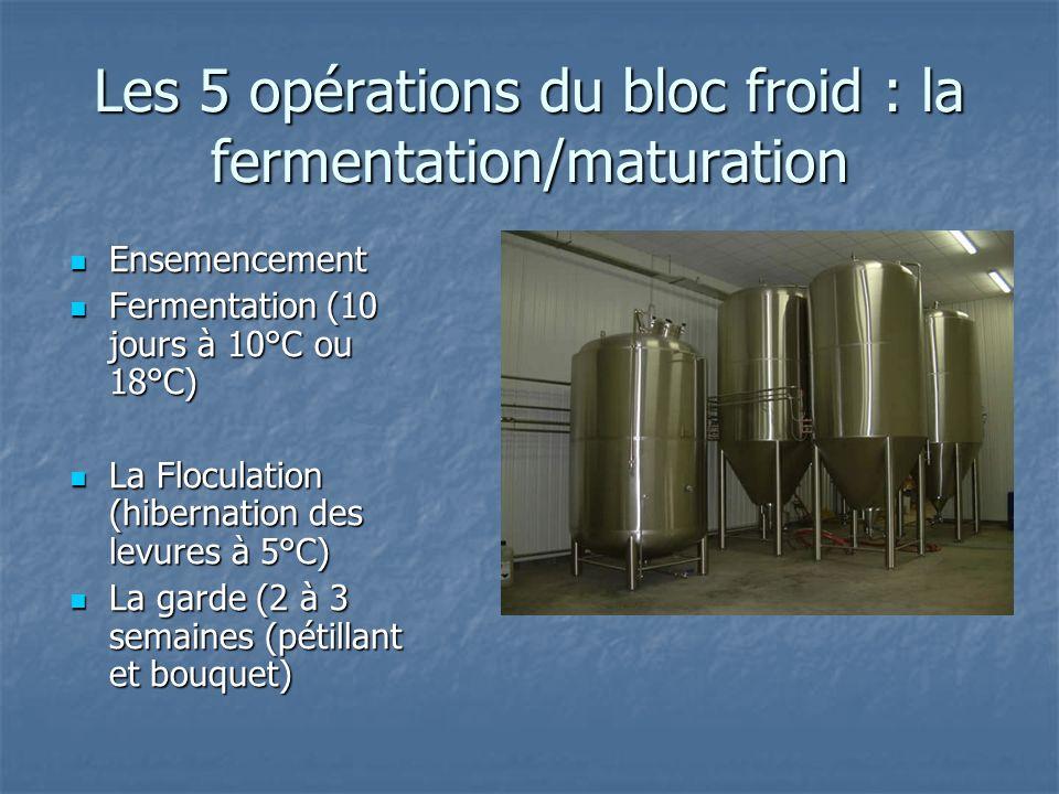 Les 5 opérations du bloc froid : la fermentation/maturation Ensemencement Ensemencement Fermentation (10 jours à 10°C ou 18°C) Fermentation (10 jours