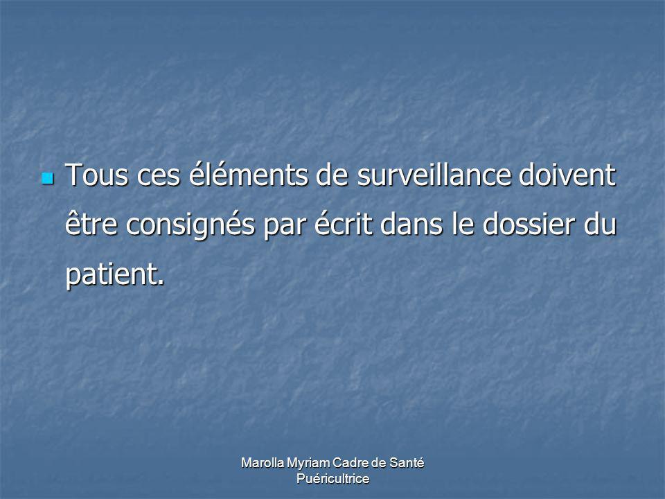 Marolla Myriam Cadre de Santé Puéricultrice Tous ces éléments de surveillance doivent être consignés par écrit dans le dossier du patient.