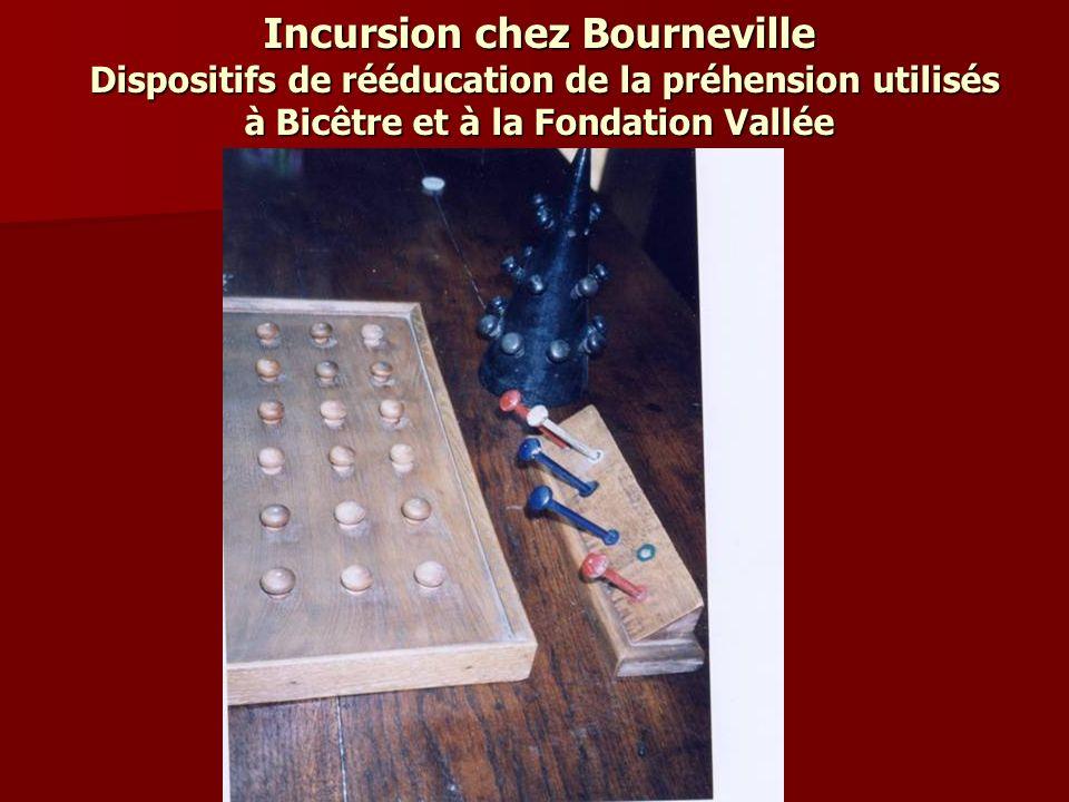 Incursion chez Bourneville Dispositifs de rééducation de la préhension utilisés à Bicêtre et à la Fondation Vallée