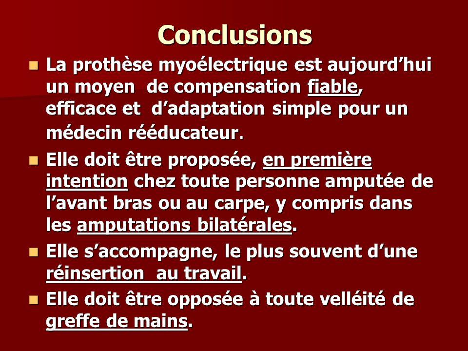 Conclusions La prothèse myoélectrique est aujourdhui un moyen de compensation fiable, efficace et dadaptation simple pour un médecin rééducateur. La p
