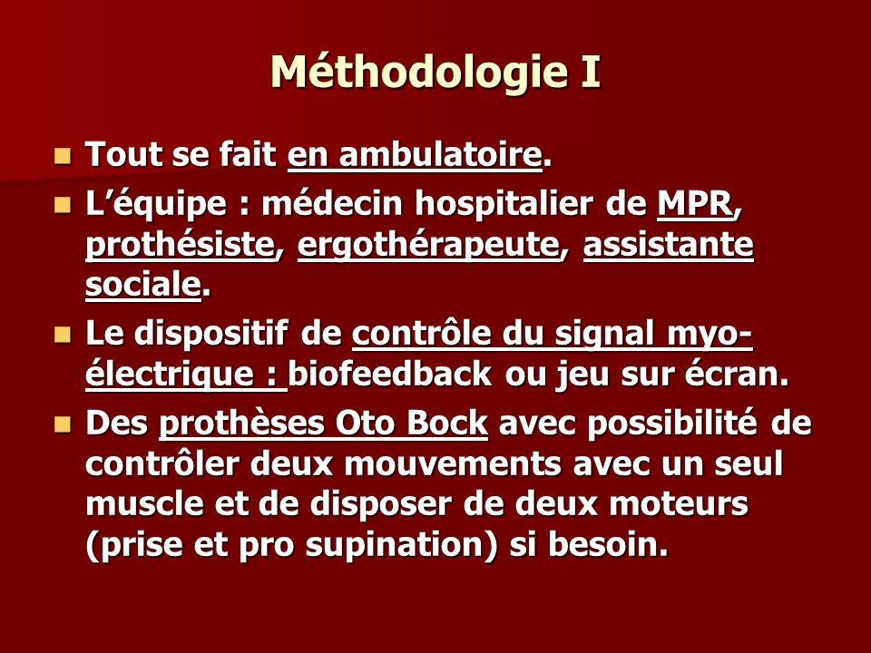 Méthodologie I Tout se fait en ambulatoire. Tout se fait en ambulatoire. Léquipe : médecin hospitalier de MPR, prothésiste, ergothérapeute, assistante