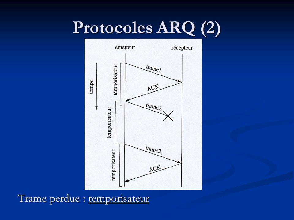 Protocoles ARQ (2) Trame perdue : temporisateur
