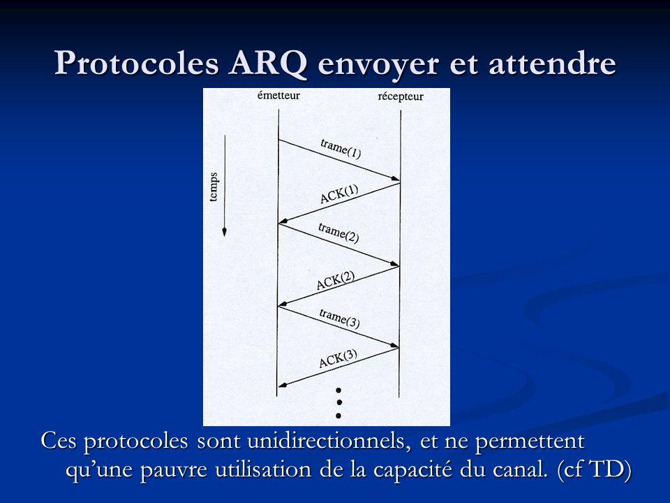 Protocoles ARQ envoyer et attendre Ces protocoles sont unidirectionnels, et ne permettent quune pauvre utilisation de la capacité du canal. (cf TD)