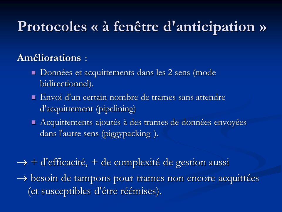 Protocoles « à fenêtre d'anticipation » Améliorations : Données et acquittements dans les 2 sens (mode bidirectionnel). Données et acquittements dans